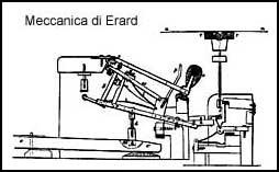 mecc-erard