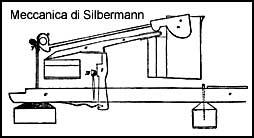 mecc-silbermann
